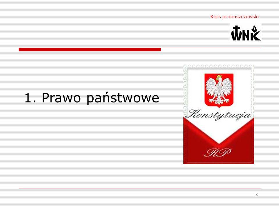 Kurs proboszczowski 1. Prawo państwowe
