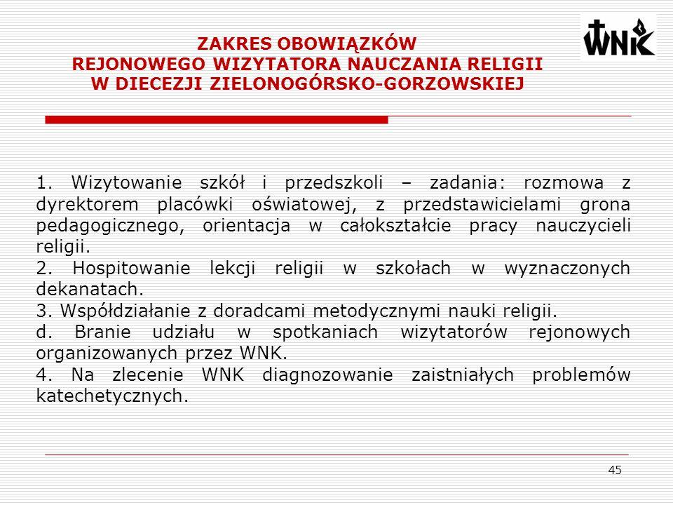 2. Hospitowanie lekcji religii w szkołach w wyznaczonych dekanatach.
