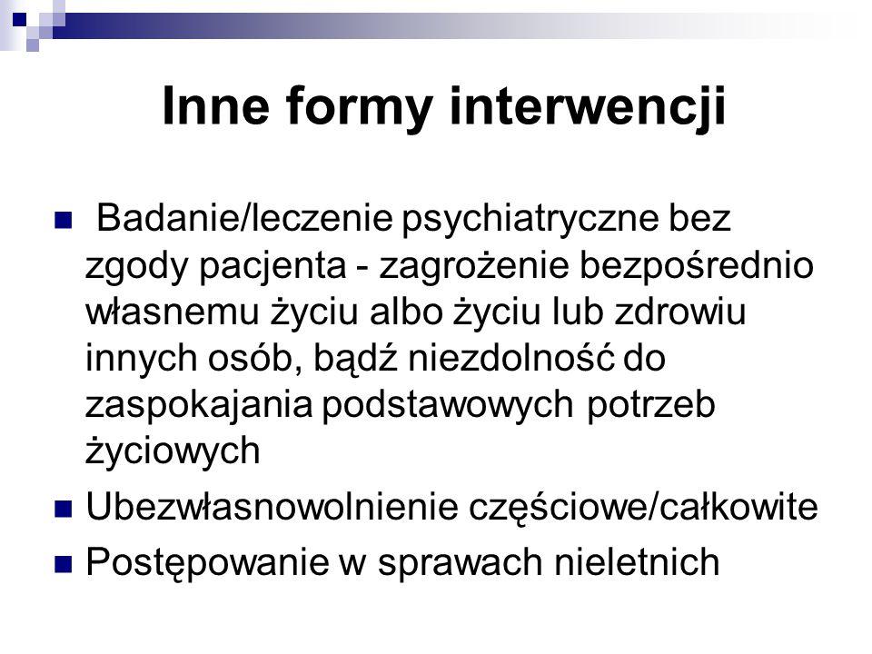 Inne formy interwencji