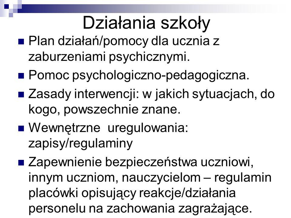 Działania szkoły Plan działań/pomocy dla ucznia z zaburzeniami psychicznymi. Pomoc psychologiczno-pedagogiczna.