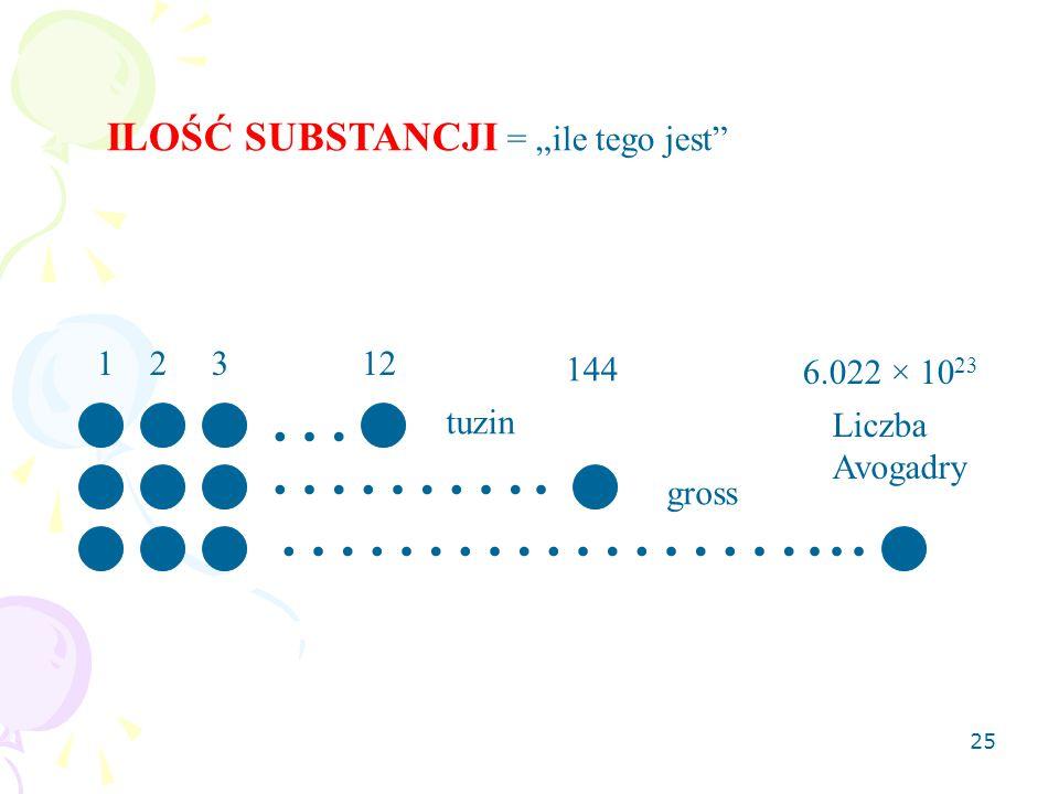 "… ………. ………………... ILOŚĆ SUBSTANCJI = ""ile tego jest 1 2 3 12 144"