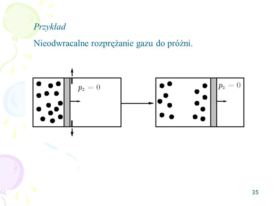 Przykład Nieodwracalne rozprężanie gazu do próżni.