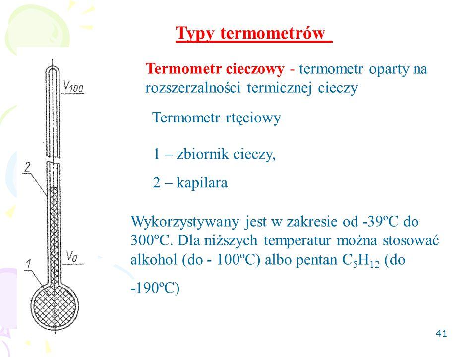 Typy termometrów Termometr cieczowy - termometr oparty na rozszerzalności termicznej cieczy. Termometr rtęciowy.
