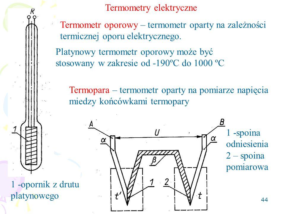 Termometry elektryczne