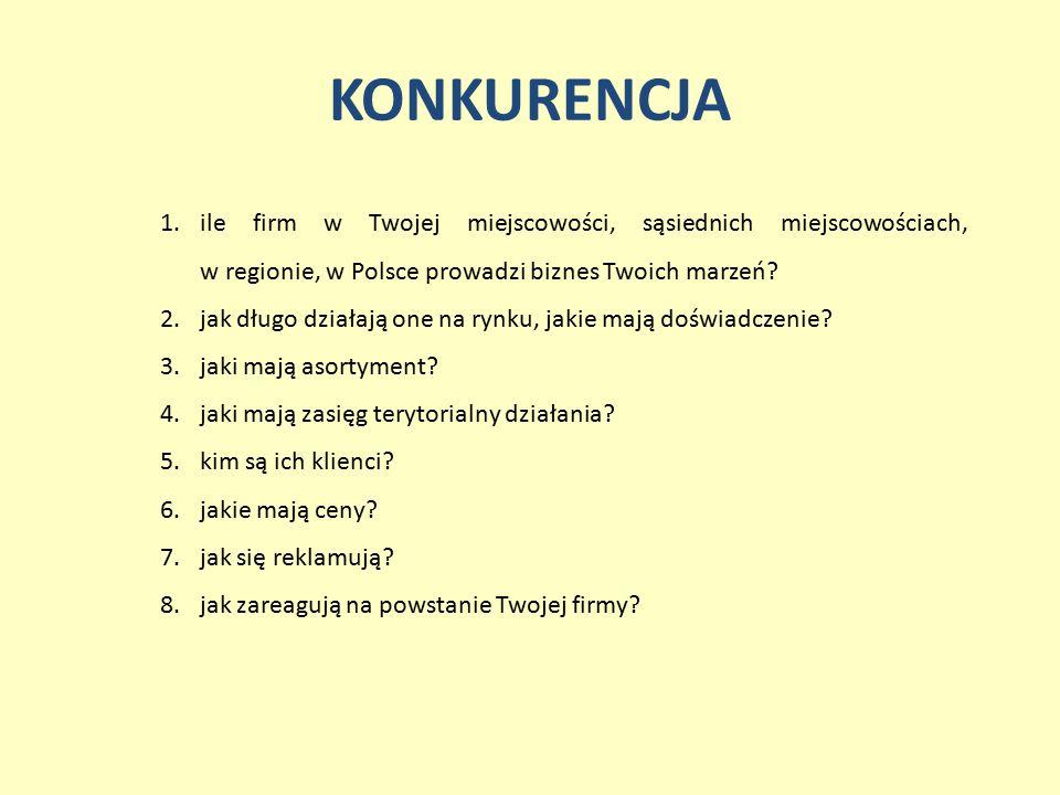 KONKURENCJA ile firm w Twojej miejscowości, sąsiednich miejscowościach, w regionie, w Polsce prowadzi biznes Twoich marzeń