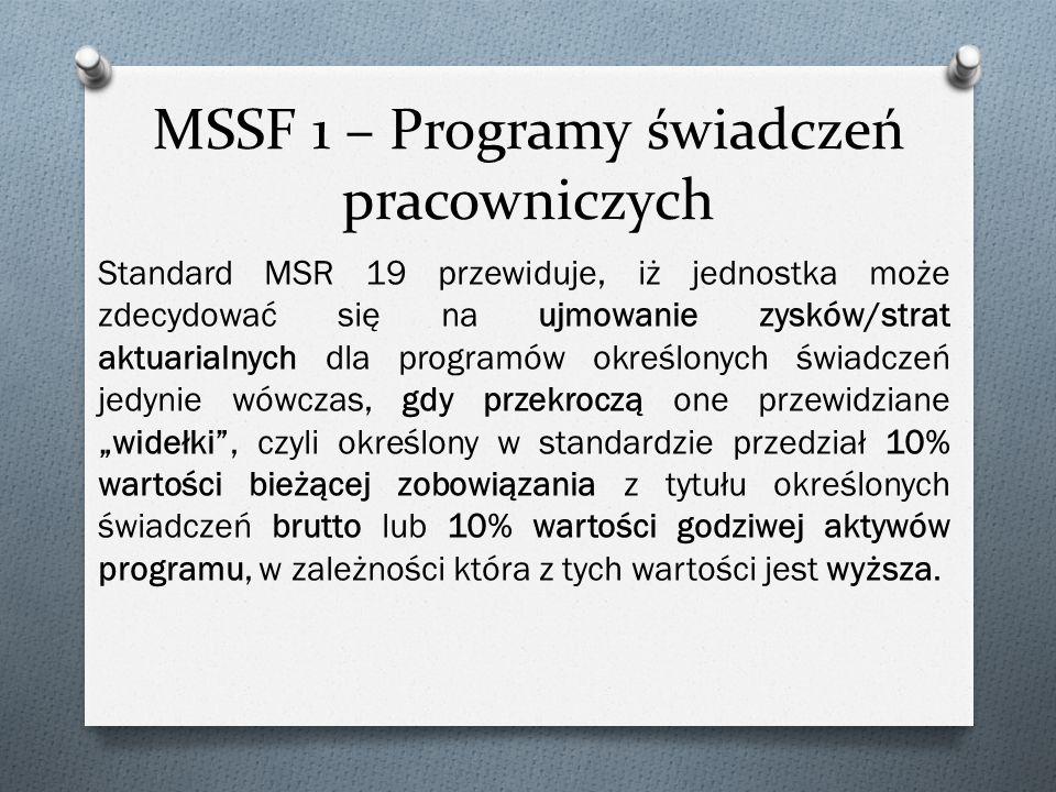 MSSF 1 – Programy świadczeń pracowniczych