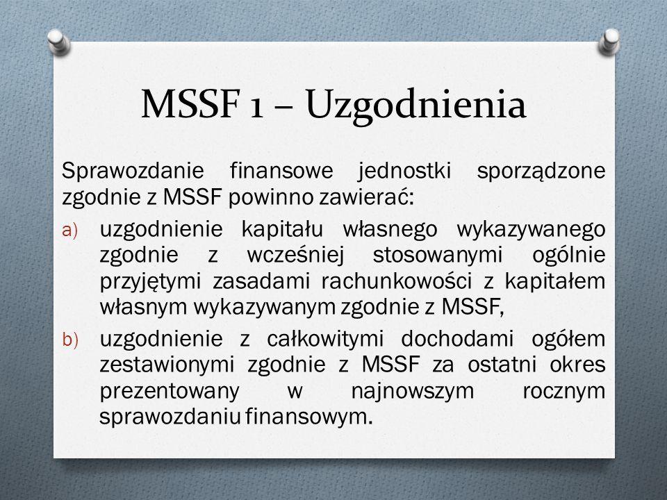 MSSF 1 – Uzgodnienia Sprawozdanie finansowe jednostki sporządzone zgodnie z MSSF powinno zawierać: