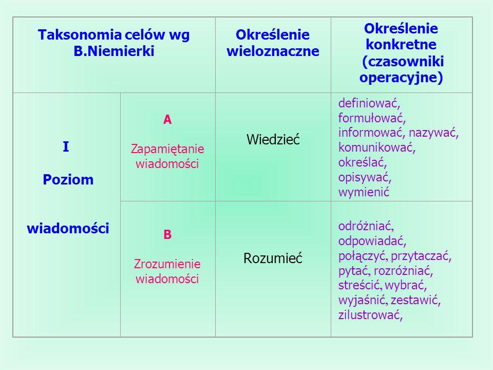 Taksonomia celów wg B.Niemierki Określenie wieloznaczne