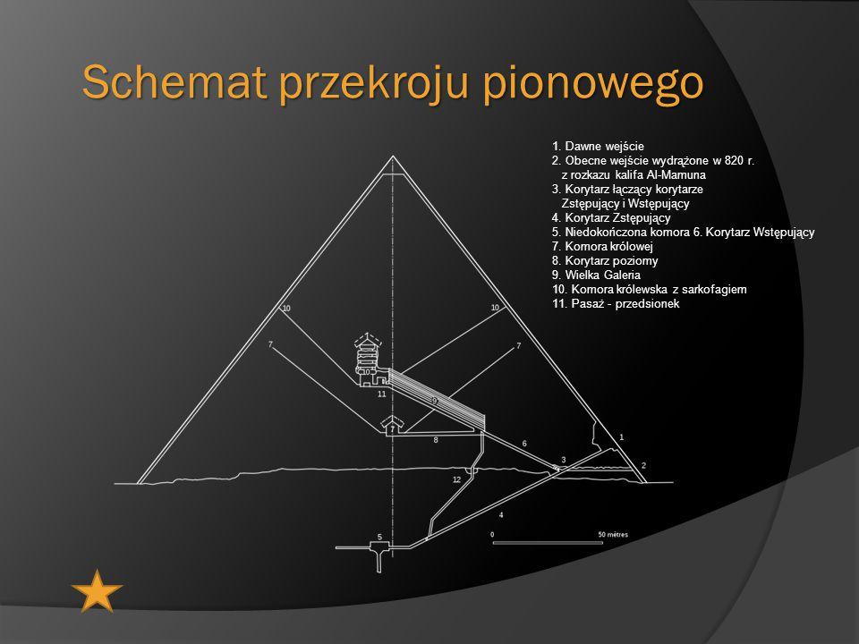 Schemat przekroju pionowego