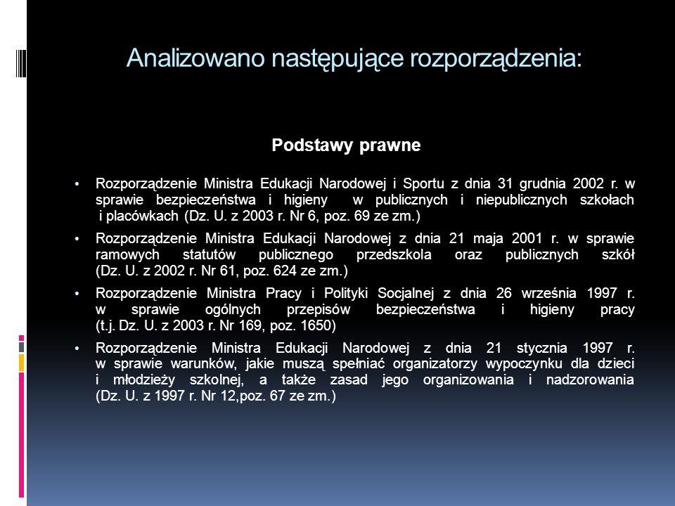 Analizowano następujące rozporządzenia: