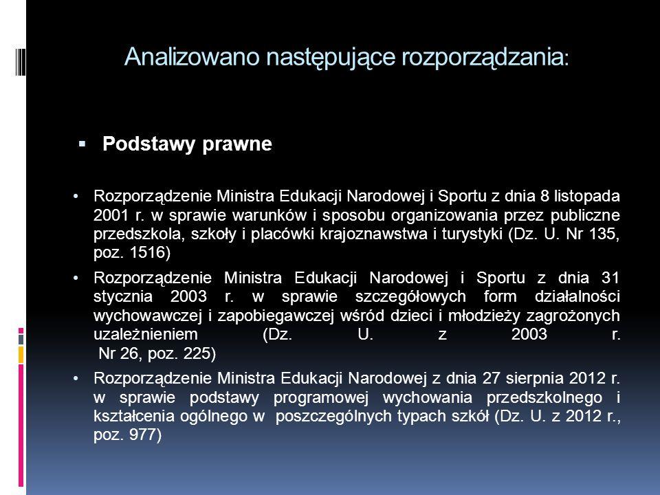 Analizowano następujące rozporządzania: