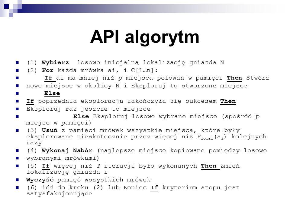 API algorytm (1) Wybierz losowo inicjalną lokalizację gniazda N