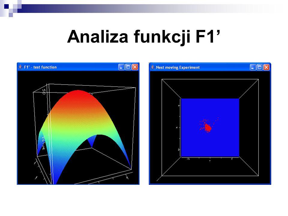 Analiza funkcji F1'