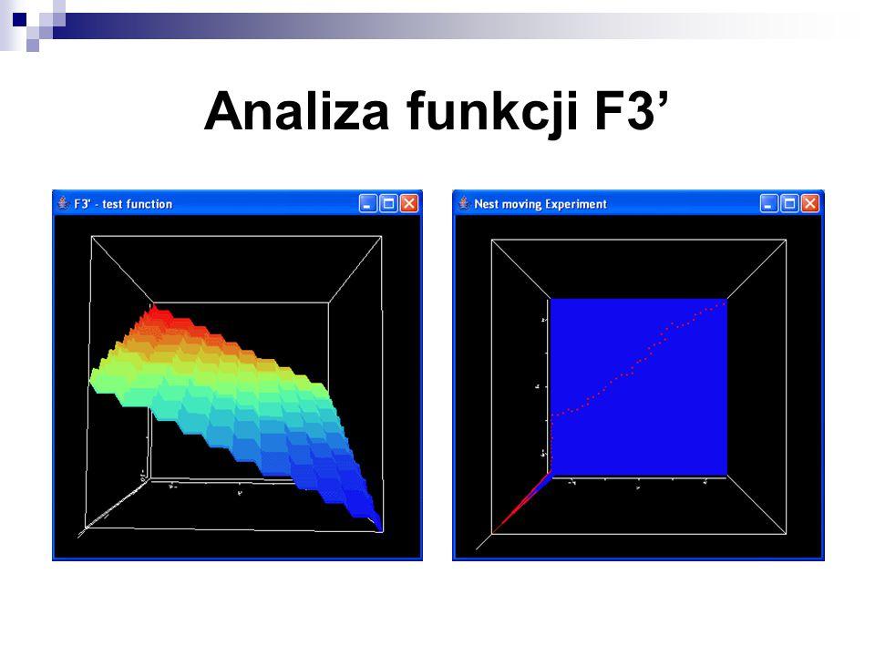 Analiza funkcji F3'