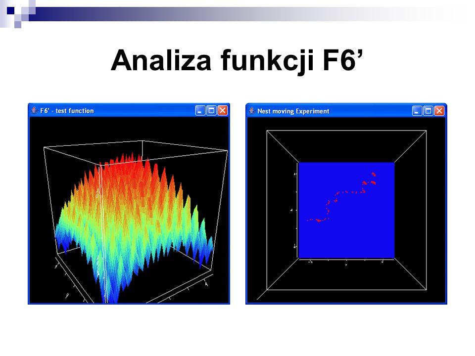 Analiza funkcji F6'