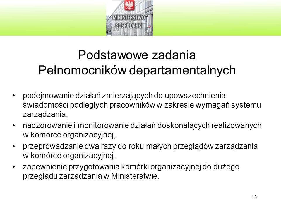Podstawowe zadania Pełnomocników departamentalnych