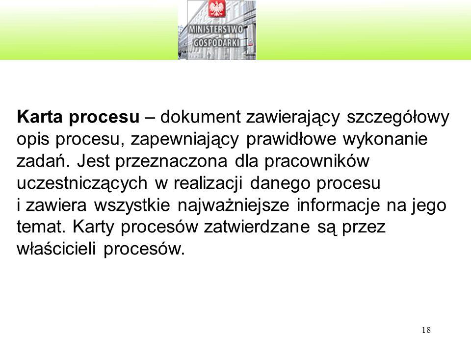 Karta procesu – dokument zawierający szczegółowy opis procesu, zapewniający prawidłowe wykonanie zadań.