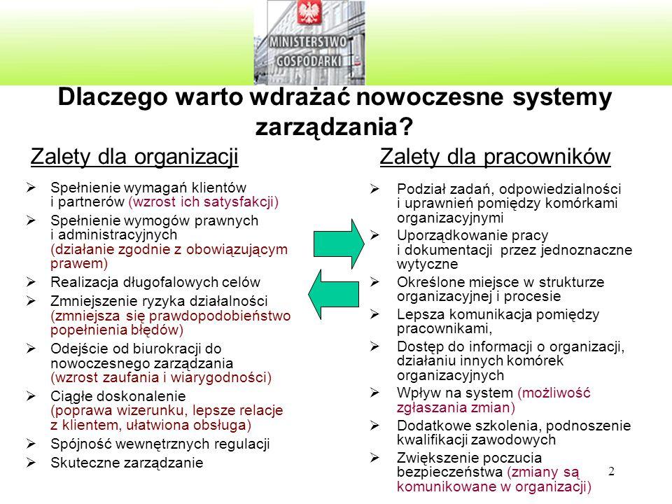 Dlaczego warto wdrażać nowoczesne systemy zarządzania