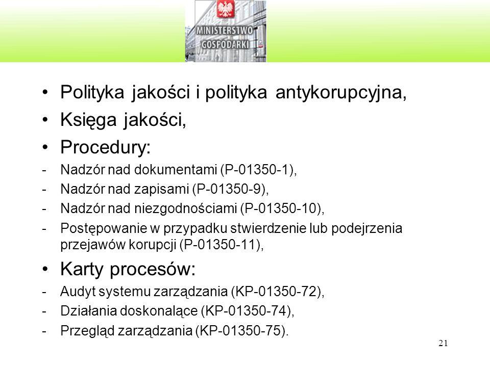 Polityka jakości i polityka antykorupcyjna, Księga jakości, Procedury: