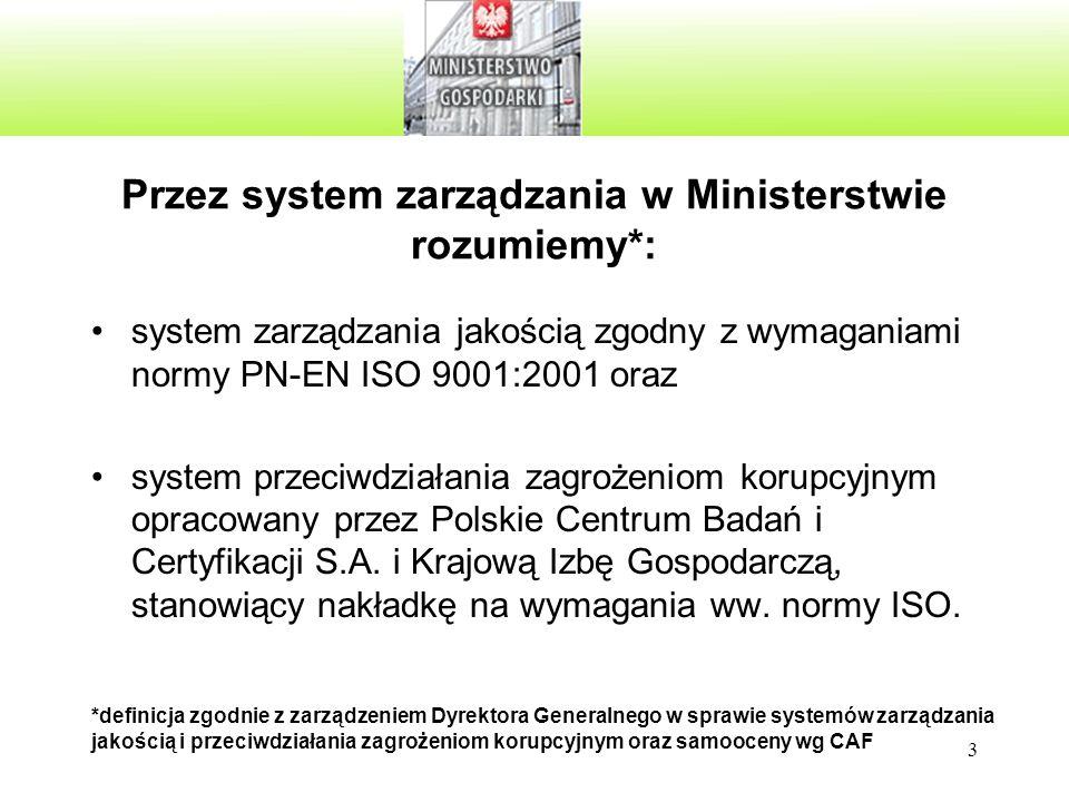 Przez system zarządzania w Ministerstwie rozumiemy*: