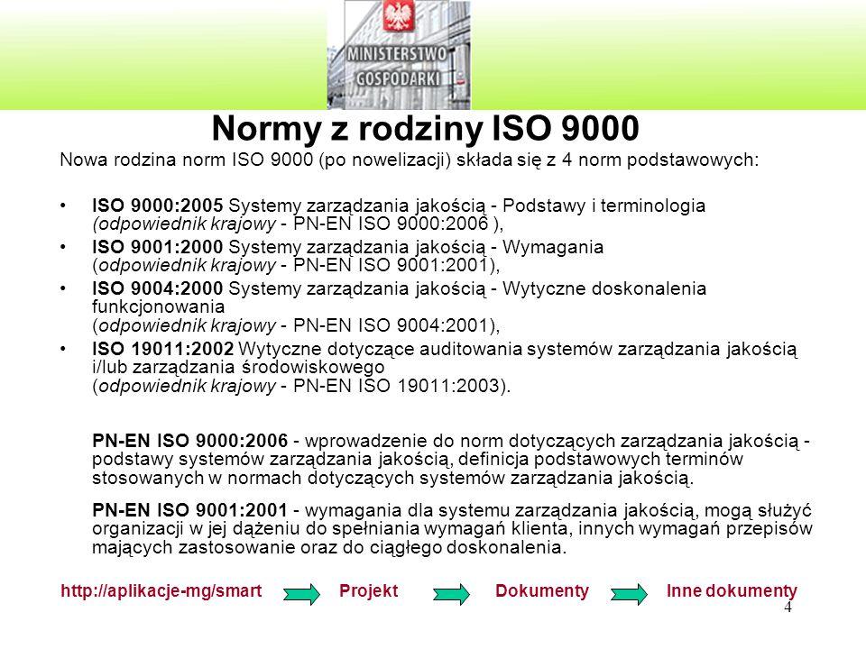 Normy z rodziny ISO 9000 Nowa rodzina norm ISO 9000 (po nowelizacji) składa się z 4 norm podstawowych: