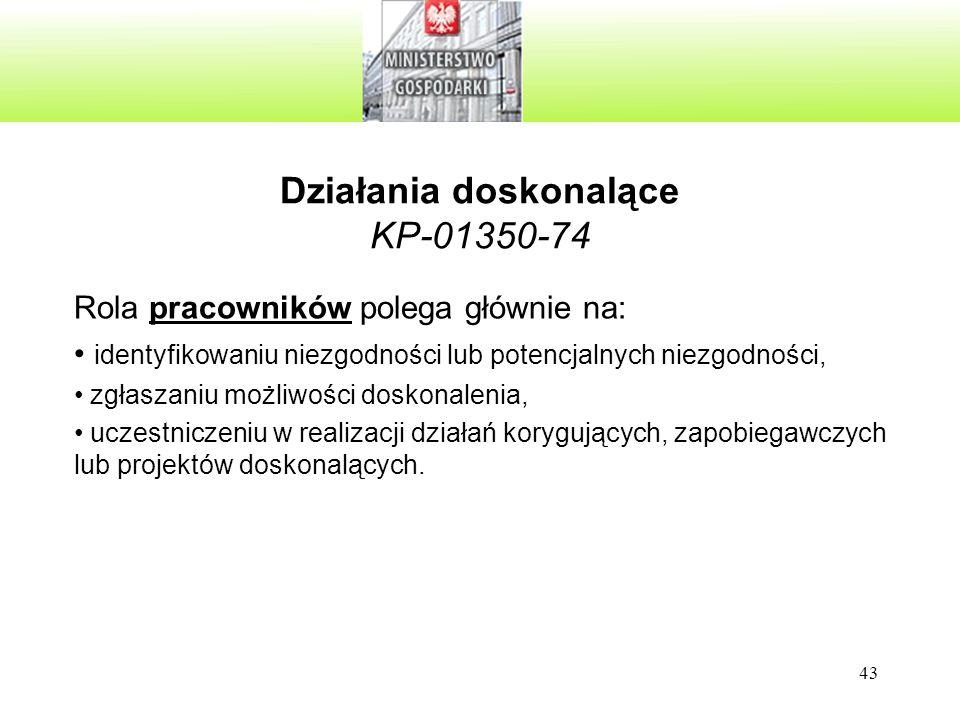 Działania doskonalące KP-01350-74
