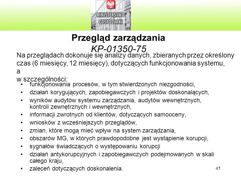 Przegląd zarządzania KP-01350-75