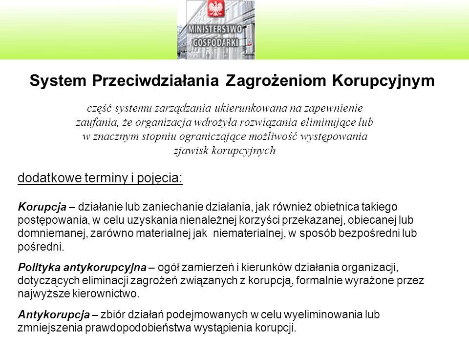 System Przeciwdziałania Zagrożeniom Korupcyjnym