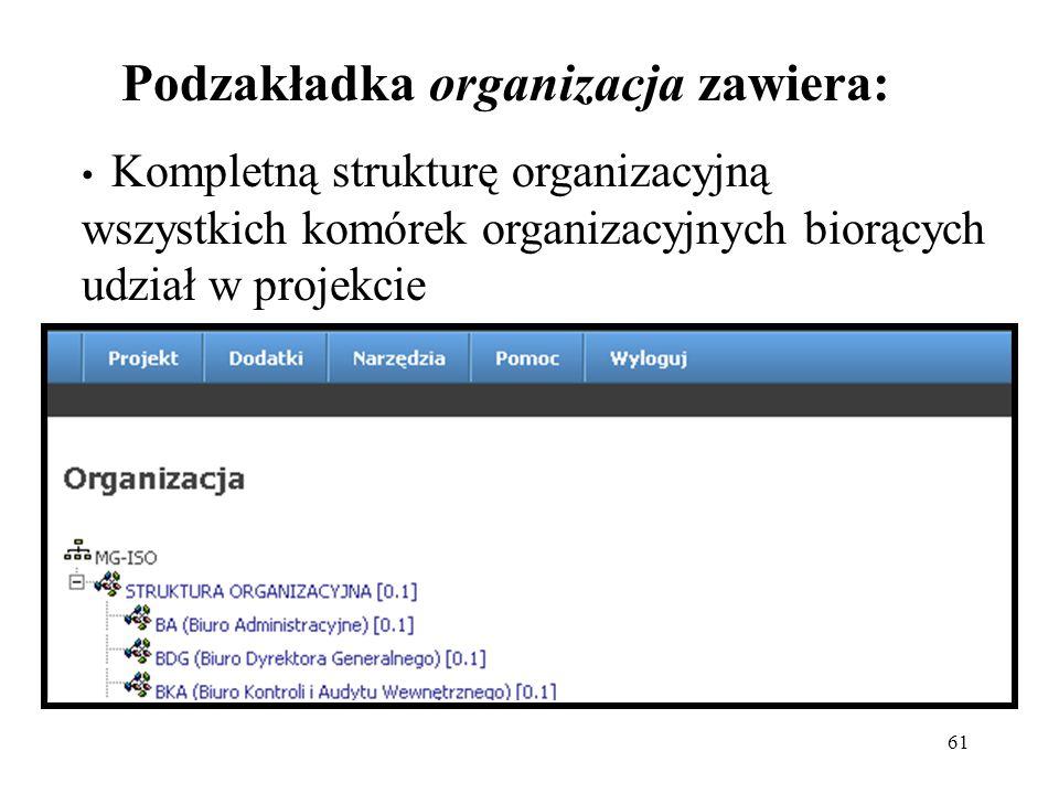 Podzakładka organizacja zawiera: