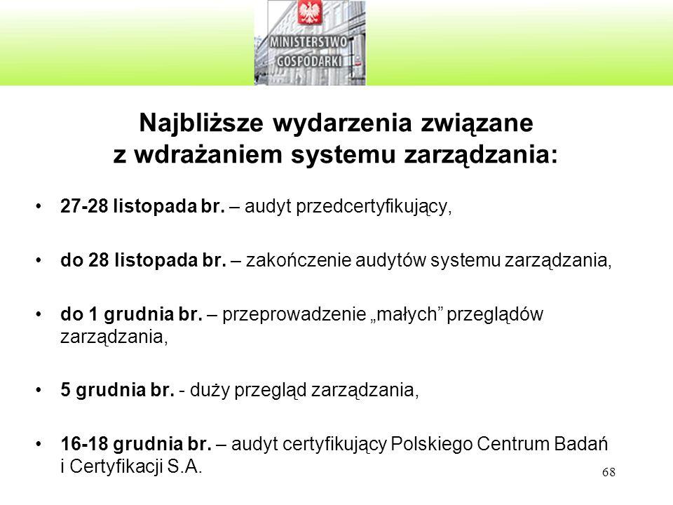 Najbliższe wydarzenia związane z wdrażaniem systemu zarządzania: