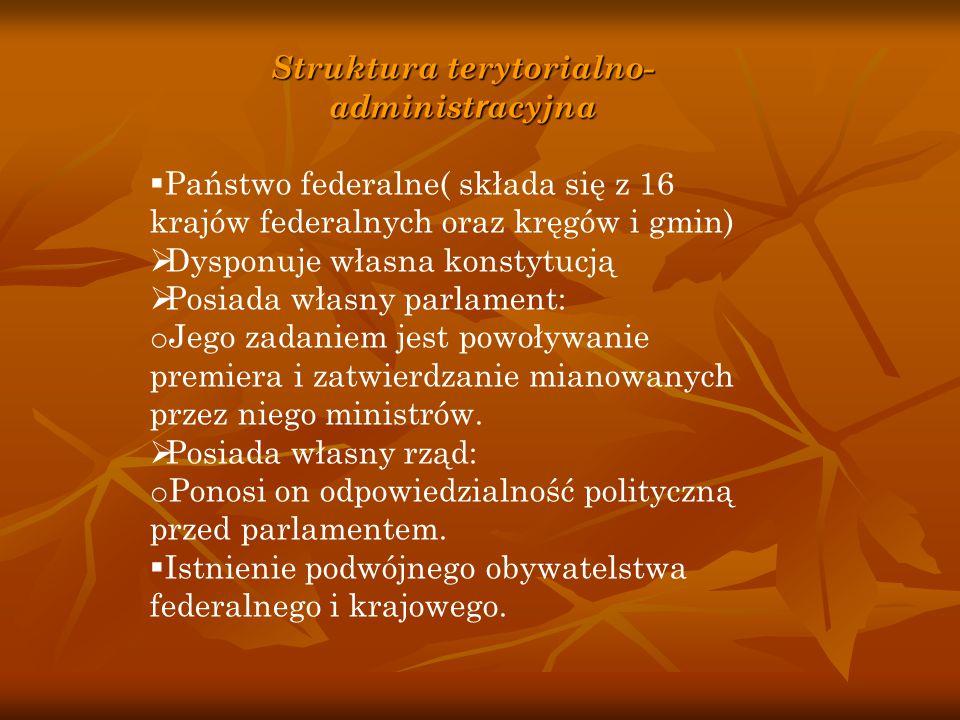 Struktura terytorialno-administracyjna