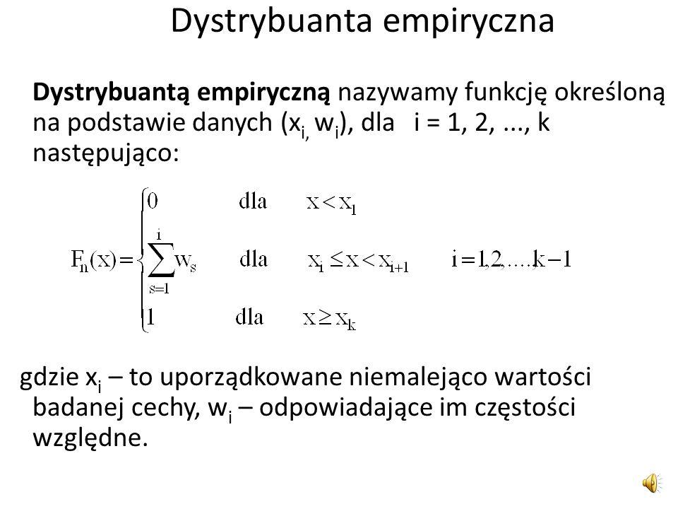 Dystrybuanta empiryczna