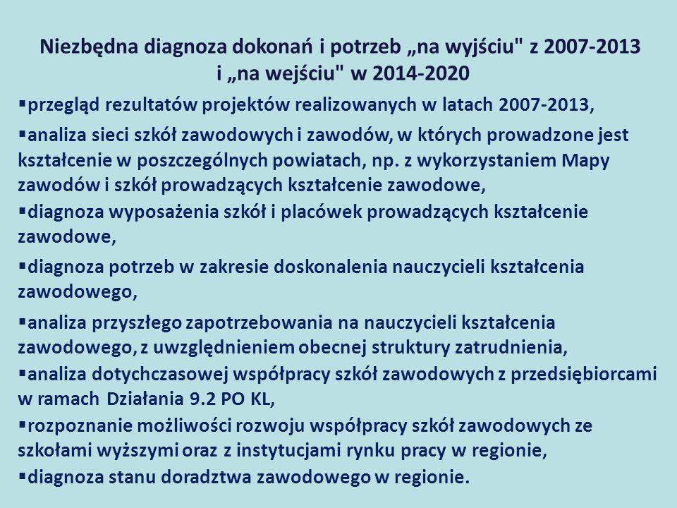 """Niezbędna diagnoza dokonań i potrzeb """"na wyjściu z 2007-2013 i """"na wejściu w 2014-2020"""