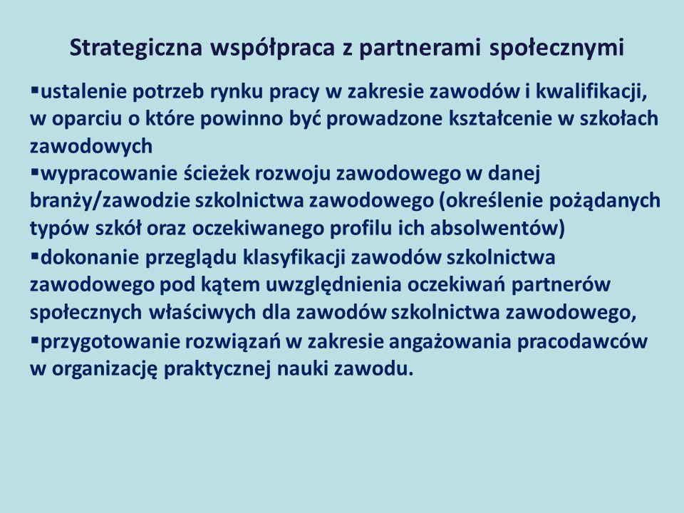 Strategiczna współpraca z partnerami społecznymi