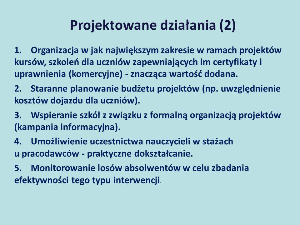 Projektowane działania (2)