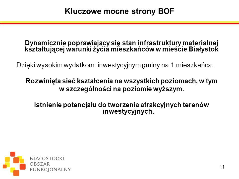 Kluczowe mocne strony BOF