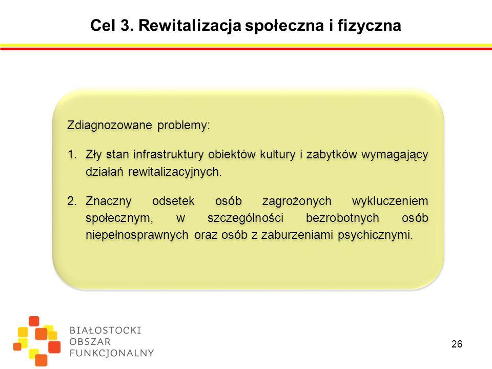 Cel 3. Rewitalizacja społeczna i fizyczna