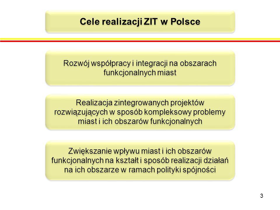 Cele realizacji ZIT w Polsce