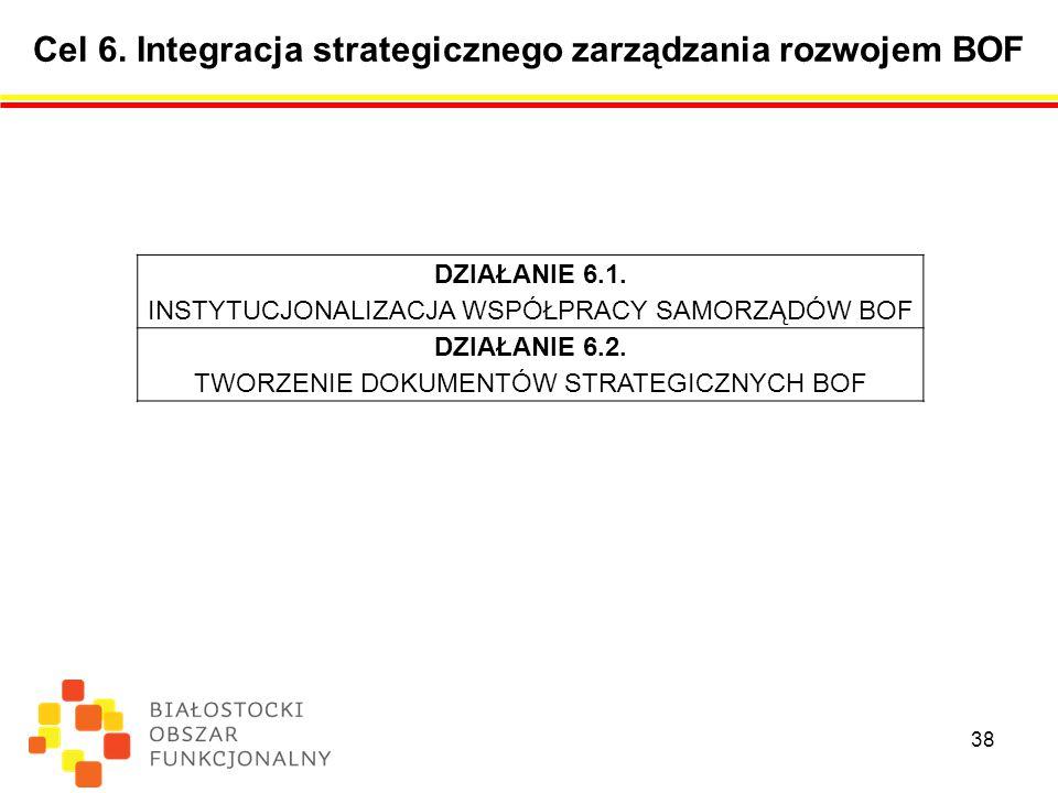 Cel 6. Integracja strategicznego zarządzania rozwojem BOF