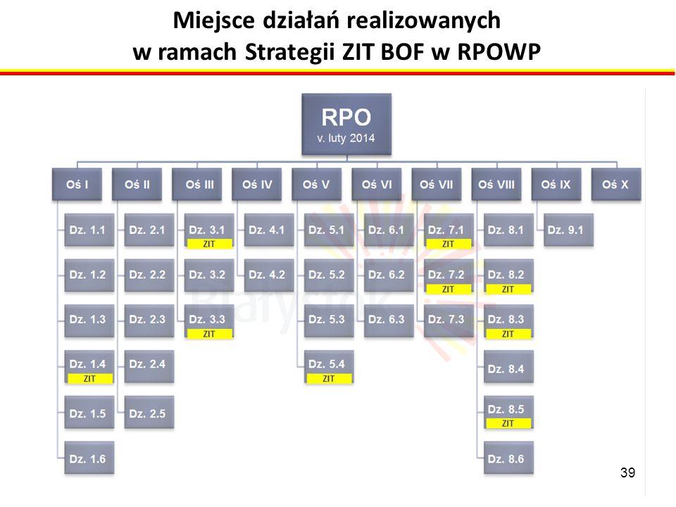 Miejsce działań realizowanych w ramach Strategii ZIT BOF w RPOWP