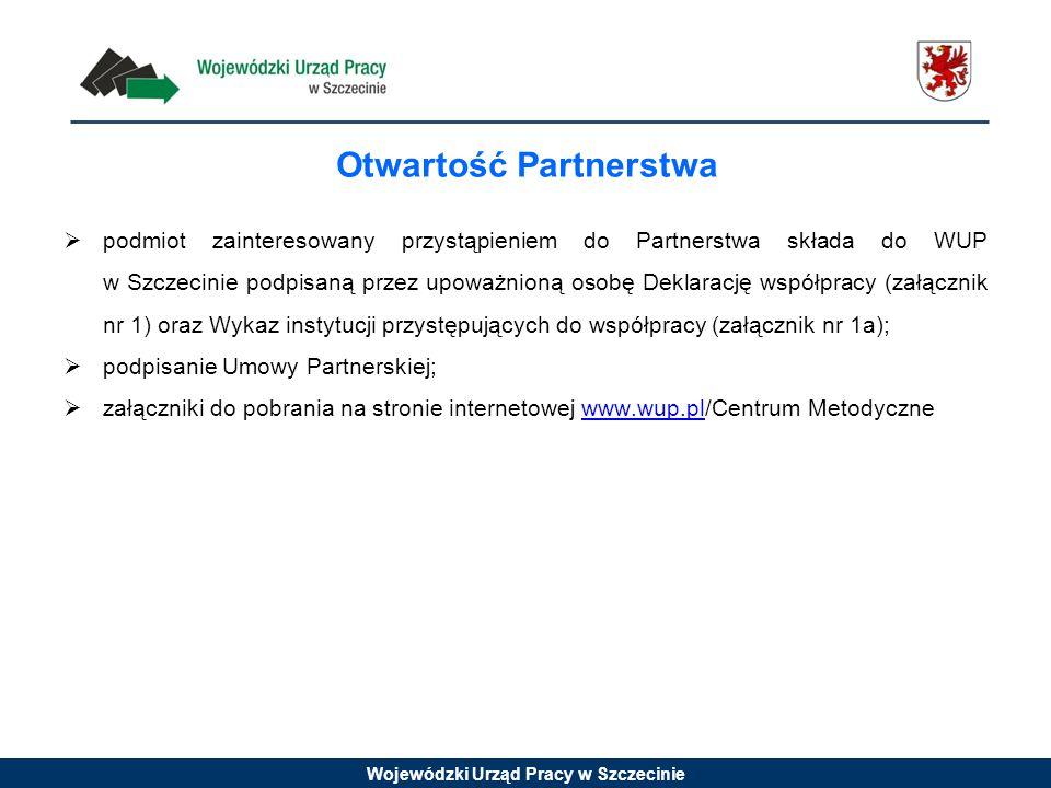 Otwartość Partnerstwa