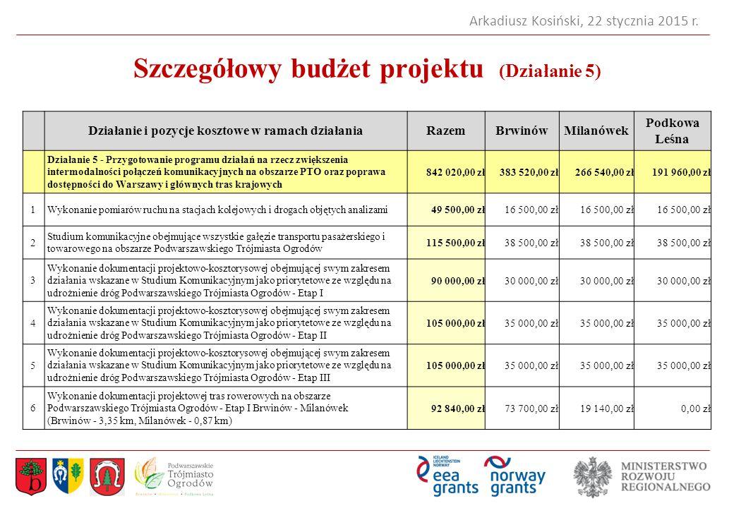 Szczegółowy budżet projektu (Działanie 5)