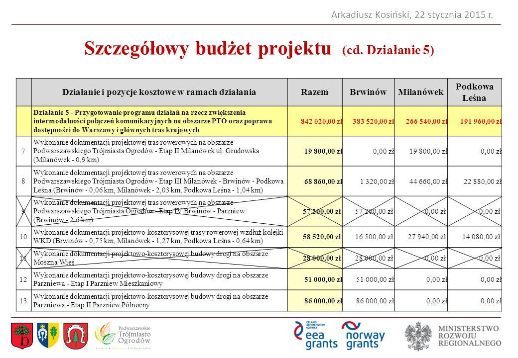 Szczegółowy budżet projektu (cd. Działanie 5)