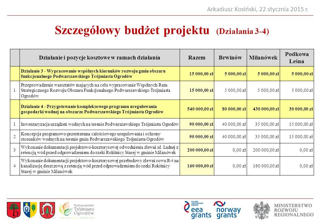 Szczegółowy budżet projektu (Działania 3-4)