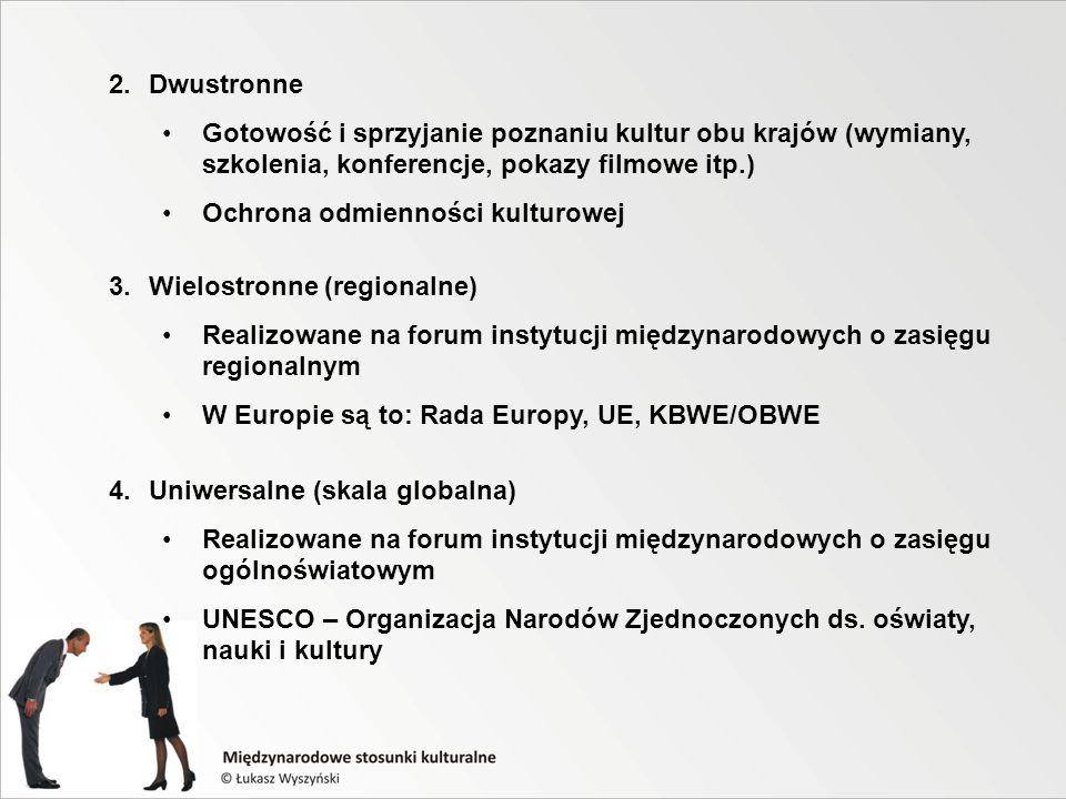 2. Dwustronne Gotowość i sprzyjanie poznaniu kultur obu krajów (wymiany, szkolenia, konferencje, pokazy filmowe itp.)
