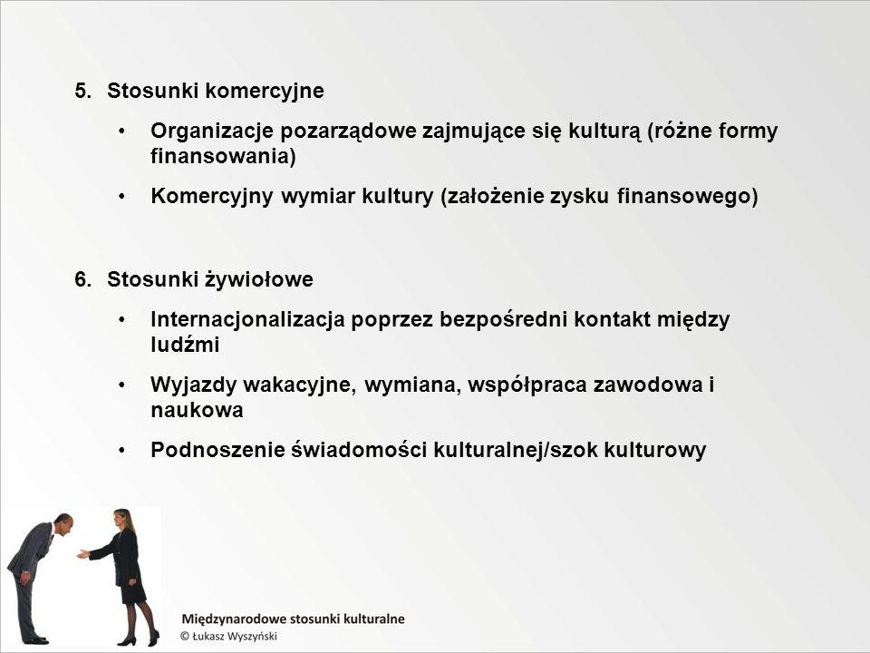 5. Stosunki komercyjne Organizacje pozarządowe zajmujące się kulturą (różne formy finansowania)