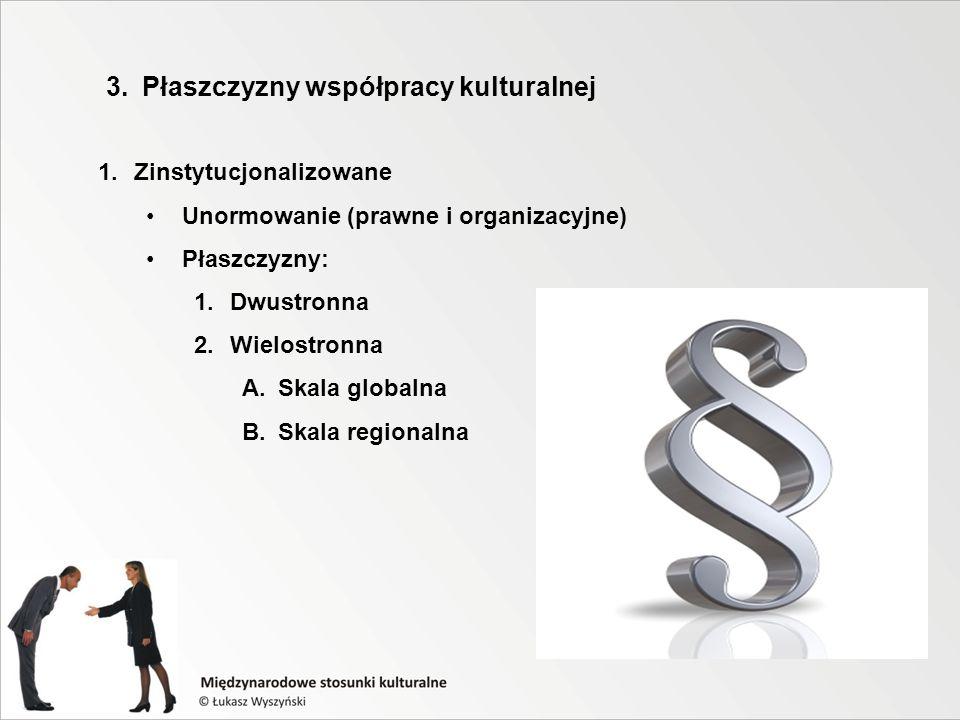 3. Płaszczyzny współpracy kulturalnej