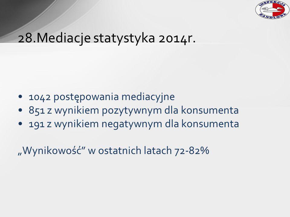28.Mediacje statystyka 2014r. 1042 postępowania mediacyjne