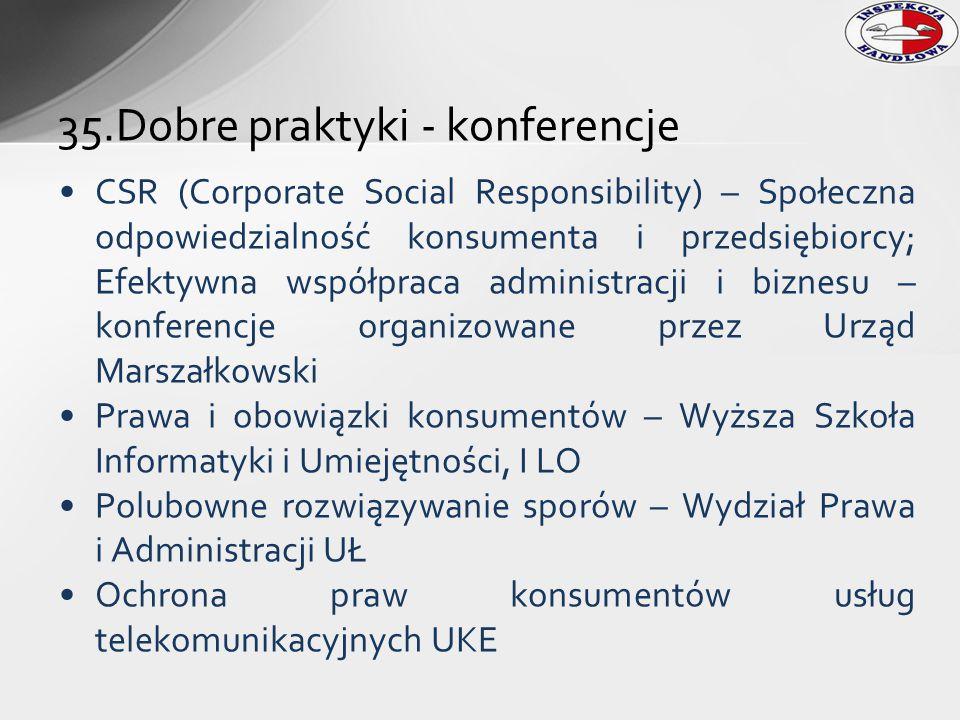 35.Dobre praktyki - konferencje