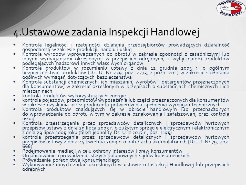 4.Ustawowe zadania Inspekcji Handlowej